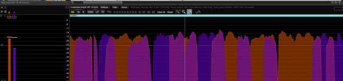 Le Loudness Graph de Heda a beaucoup aidé à définir le niveau des voix, en particulier pour les passages de chevauchements.